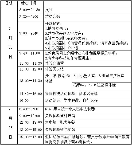 辽源举行首届青少年科技之旅夏令营